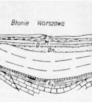 przekrój geologiczny przez nieckę warszawską