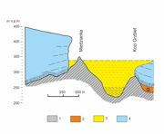 Schemat przedstawiający warunki akumulacji osadów lodowcowych w rejonie Miedzianki